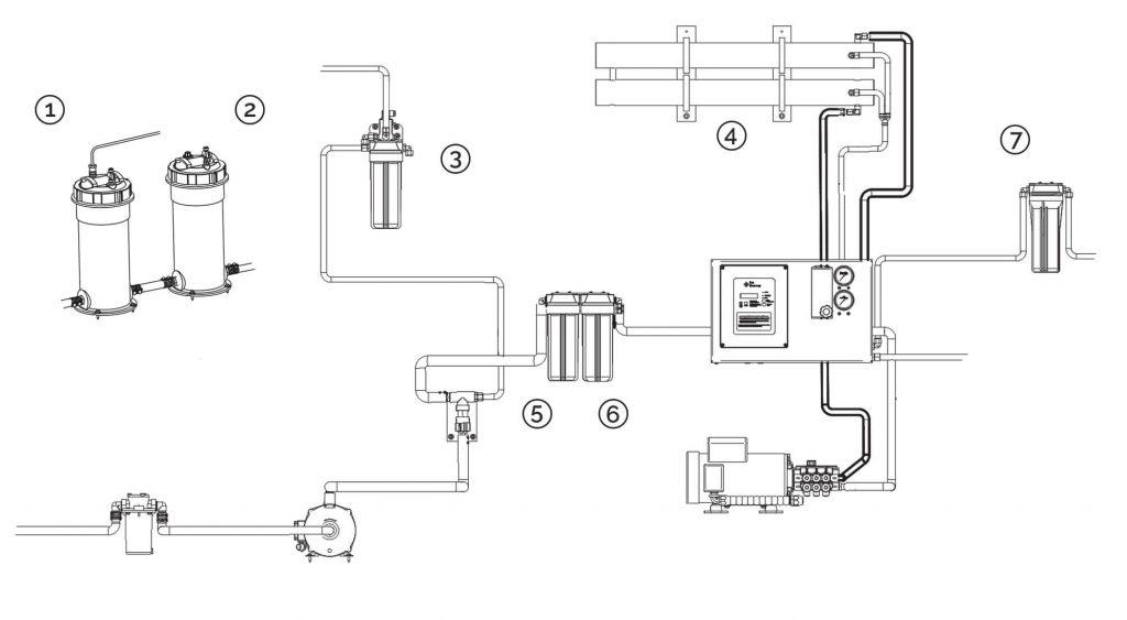 Aqua Whisper pro watermaker diagram
