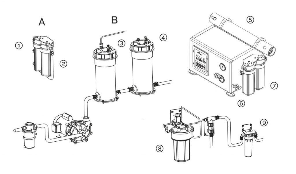 Aqua Whisper mini watermaker diagram