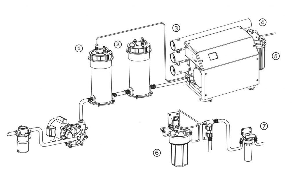 Aqua Matic XL watermaker filter diagram
